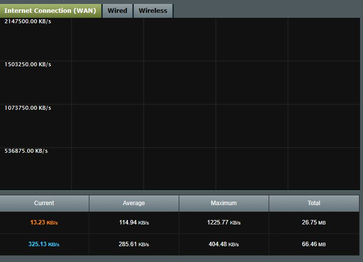 2021-03-08 16_08_19-ASUS Wireless Router RT-AC86U - Traffic Monitor _ Real-time.jpg