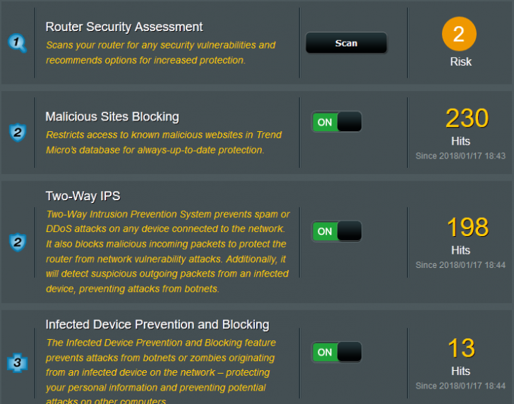 AiProtection - Do I really need it? | SmallNetBuilder Forums