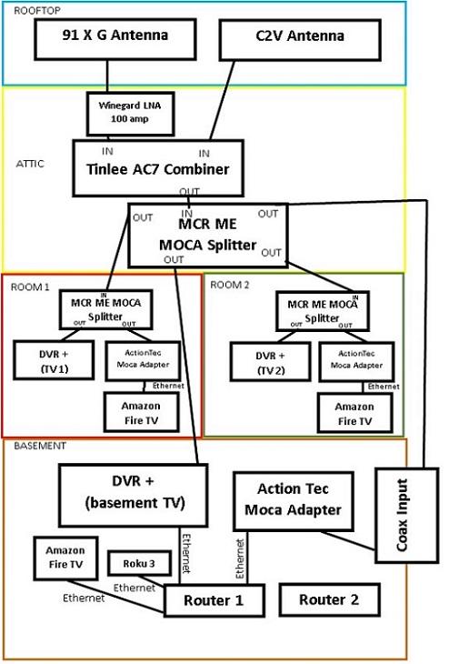 fios moca wiring diagram wiring diagrams u2022 rh autonomia co