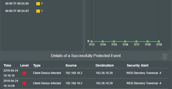 AIProtection strange post in two way ips | SmallNetBuilder Forums