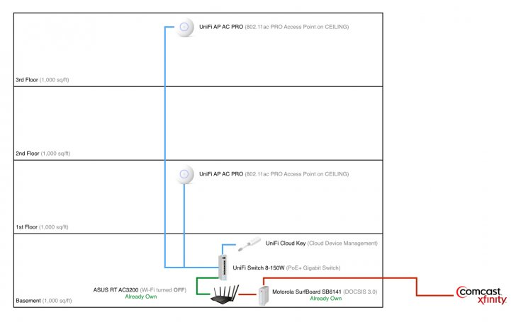 Blueprint-00.jpg