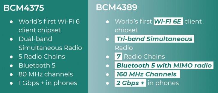 brcm6e_compare.jpg