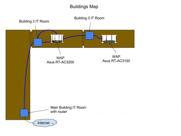 building diagram jpg
