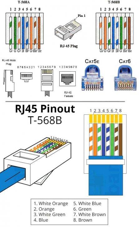 ideal rj45 wiring diagram bad crimper or bad crimping  smallnetbuilder forums  bad crimper or bad crimping