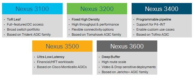 cisco-nexus-3000-portfolio.jpg