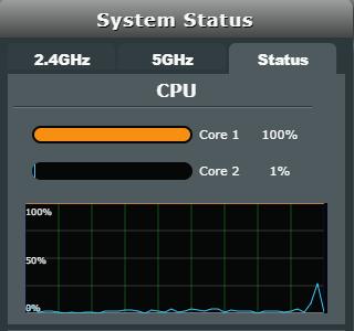 cpu usage.PNG