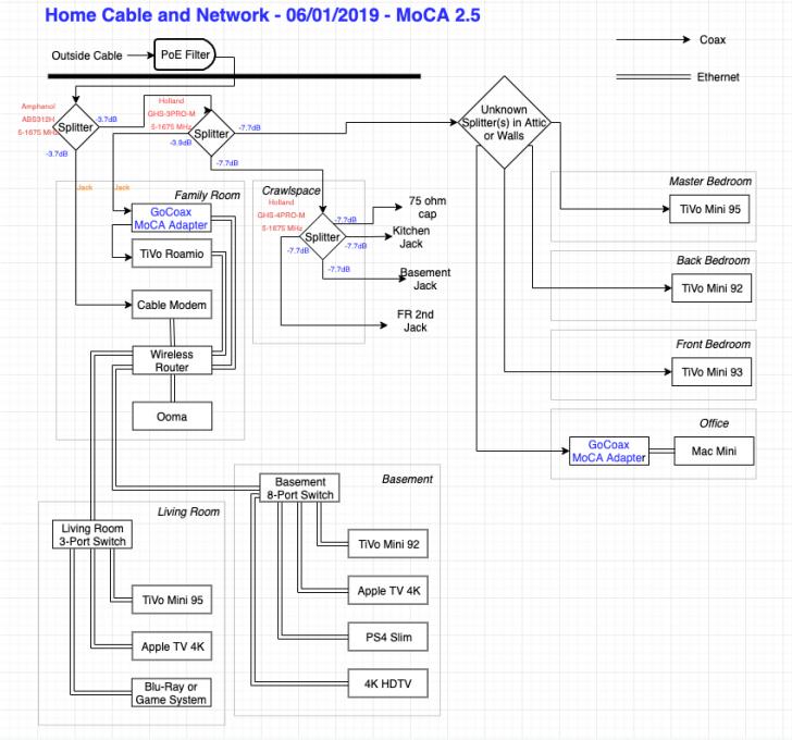 Male Rj11 Jack Wiring Diagram Diagram Base Website Wiring Manual Guide