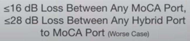 DOCSIS passive port isolation.jpg