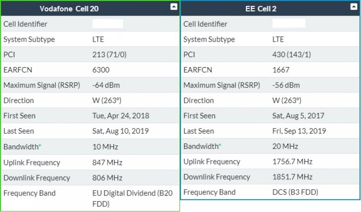 EE vs Vodafone - Mast Info.jpg