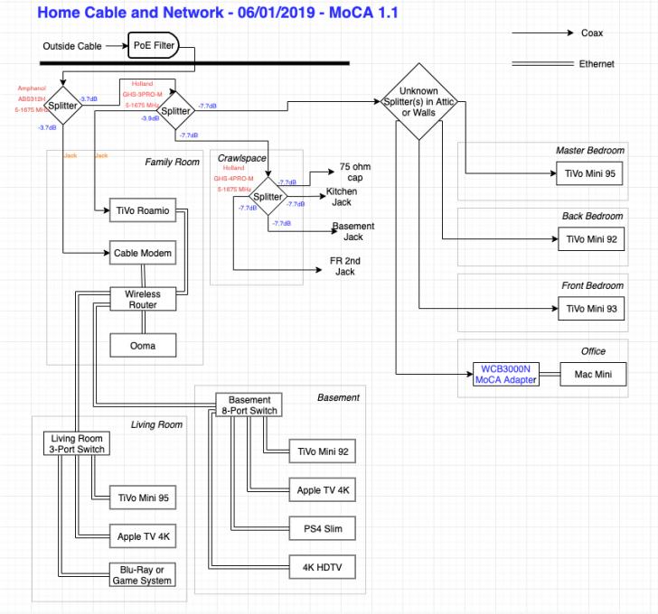 Moca Wiring Diagram from www.snbforums.com