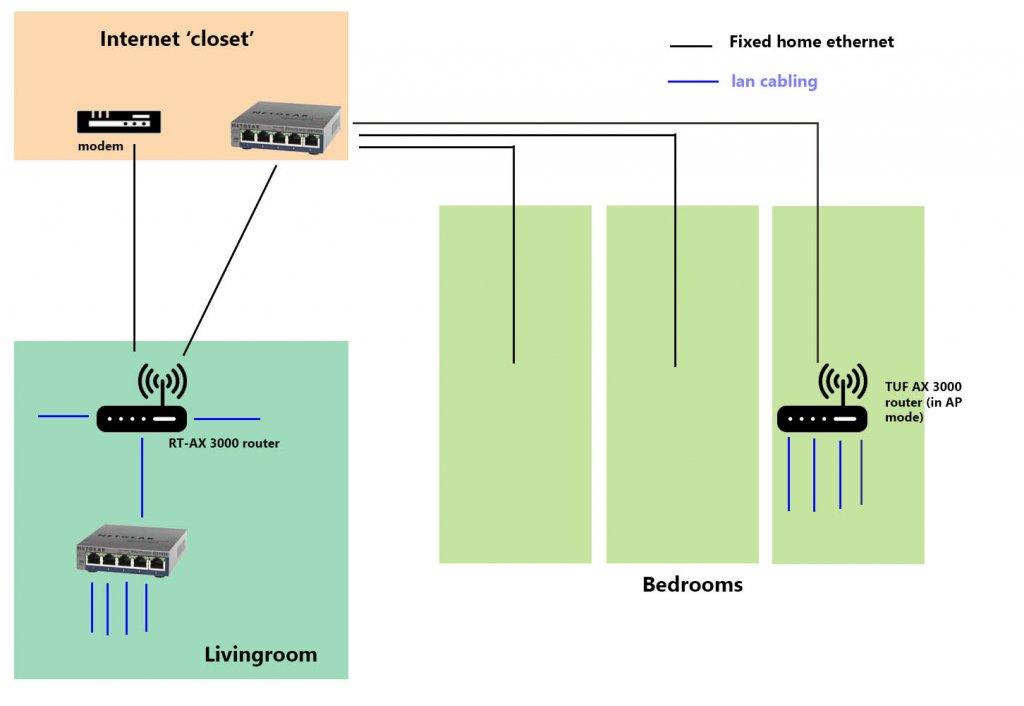 Home network topology2.jpg