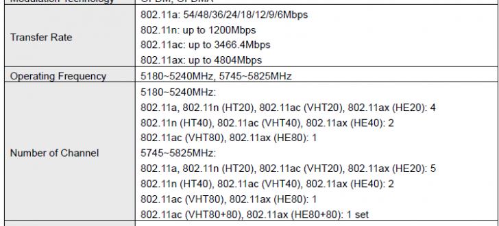 Netgear Leopard (Nighthawk X16???) AX11000 Wireless Router