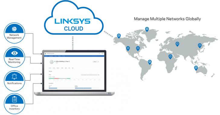 linksys_cloud.png