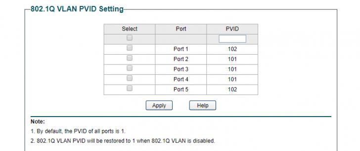 Shared Cable VLAN LAN & WAN   SmallNetBuilder Forums