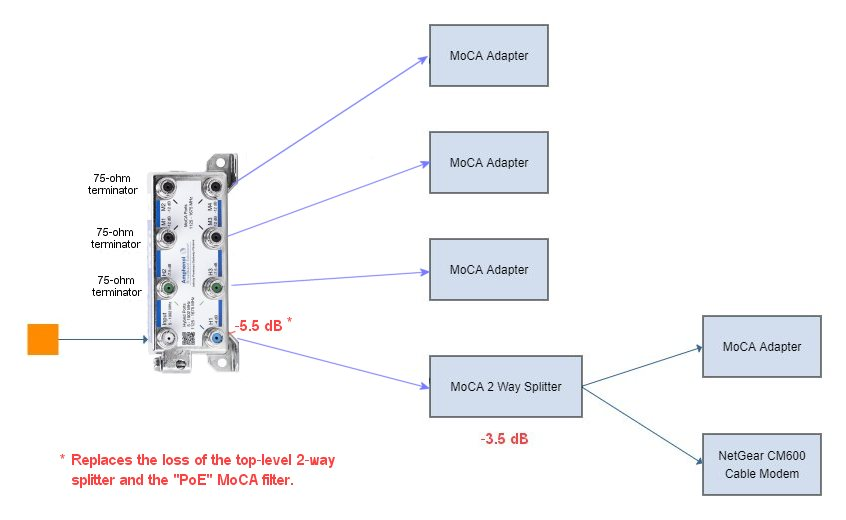 MoCA Layout hybrid.jpg