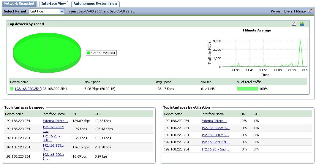 Bandwidth Monitoring | SmallNetBuilder Forums