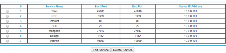 Port forwarding not working (RT-AC66U with 380 70