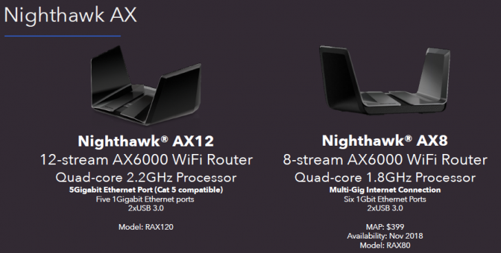 NETGEAR Stealthily Goes Public With Its Draft 11ax Routers