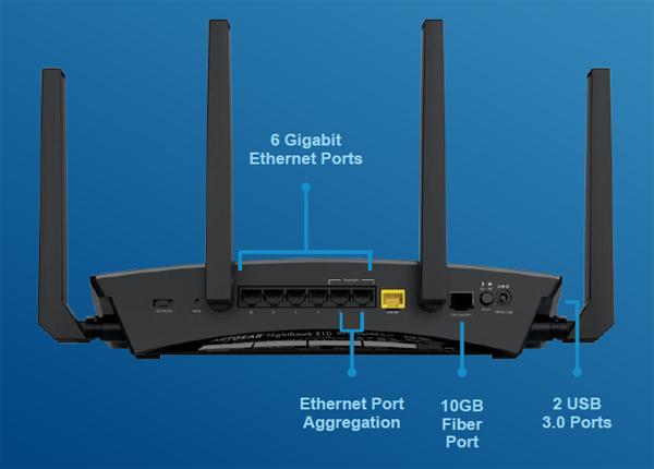 NETGEAR's New Nighthawk Has 10GbE and 802 11ad