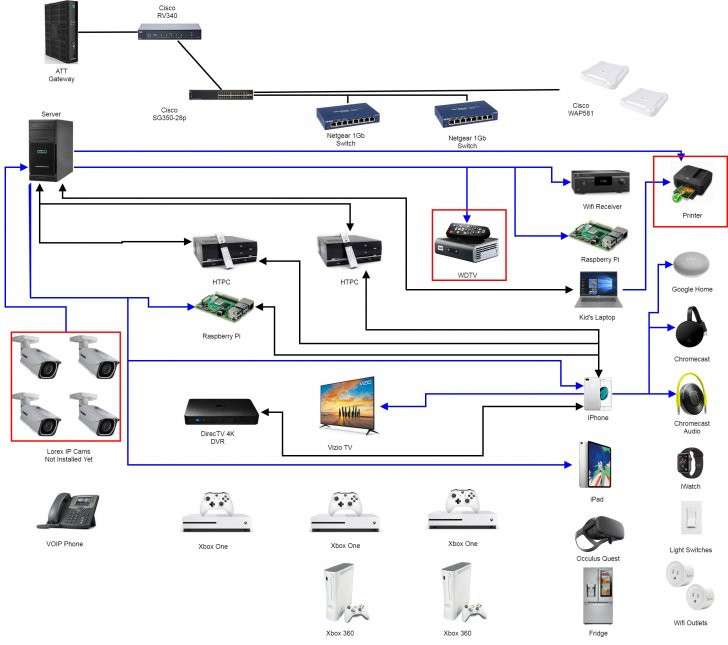 Network Connections.jpg