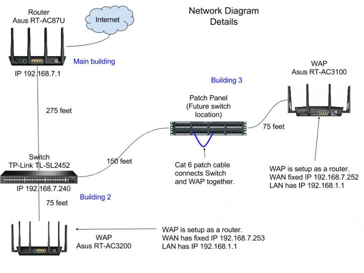 wireless access point network diagram internet on    wireless       access       point    stops working  seniors  internet on    wireless       access       point    stops working  seniors