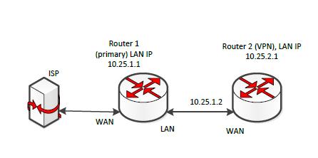 Network-Setup.PNG