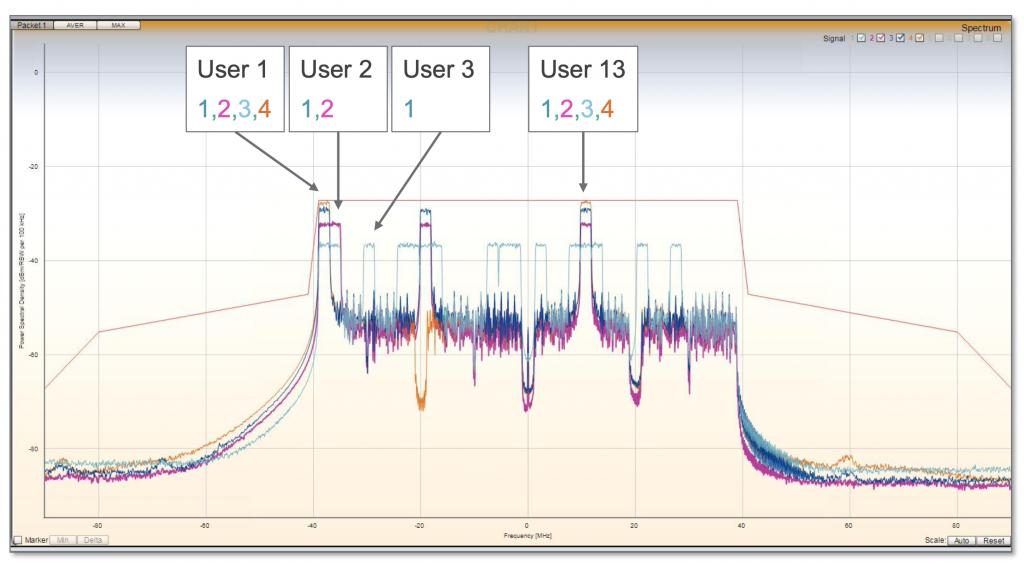 OFDMA-UL-spectrum.png