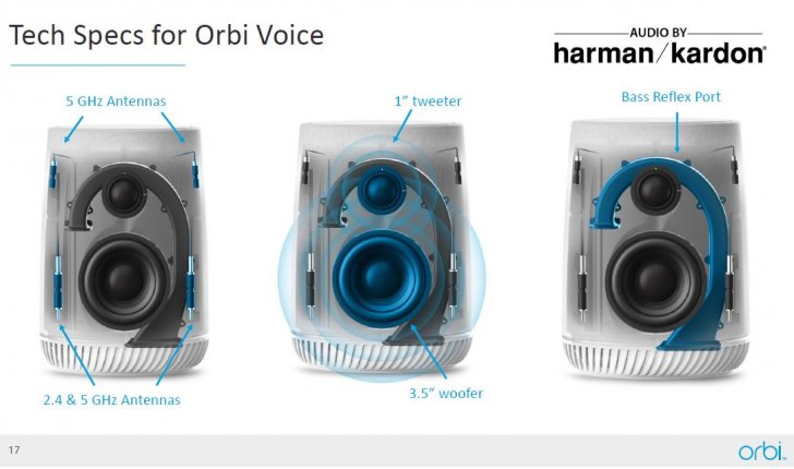 orbivoice1.jpg