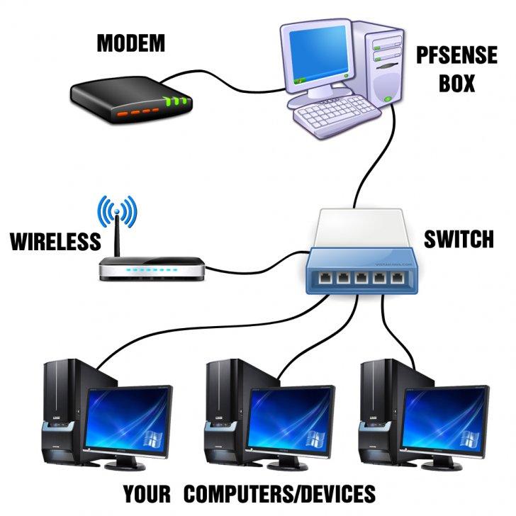 pfSense - Netgate RCE-V 2440 thread | SmallNetBuilder Forums
