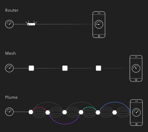 plume_channel_hop.jpg
