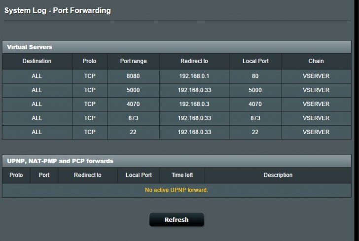 Port forwarding problems with Merlin firmware | SmallNetBuilder Forums