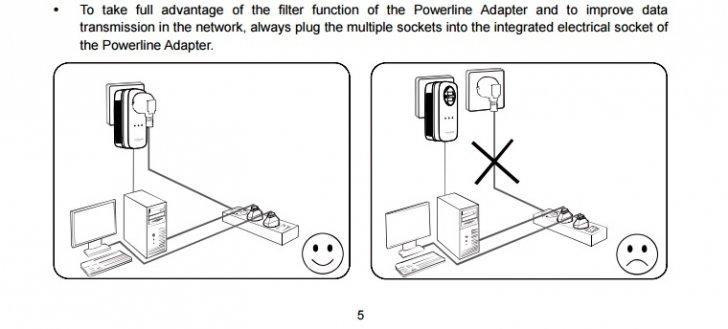 PowerlineWiring.jpg