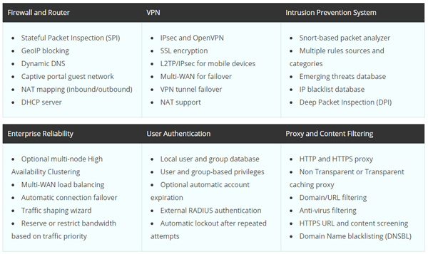 QNAP Updates Entry-Level Rackmount NASes, Adds pfSense VM