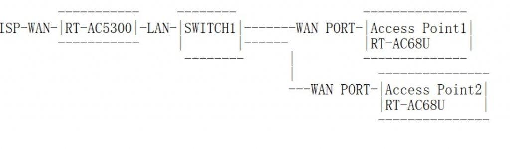 rough_network_setup.JPG