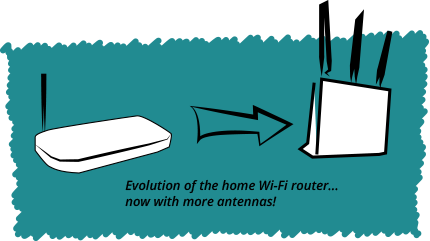 router_evolution.png