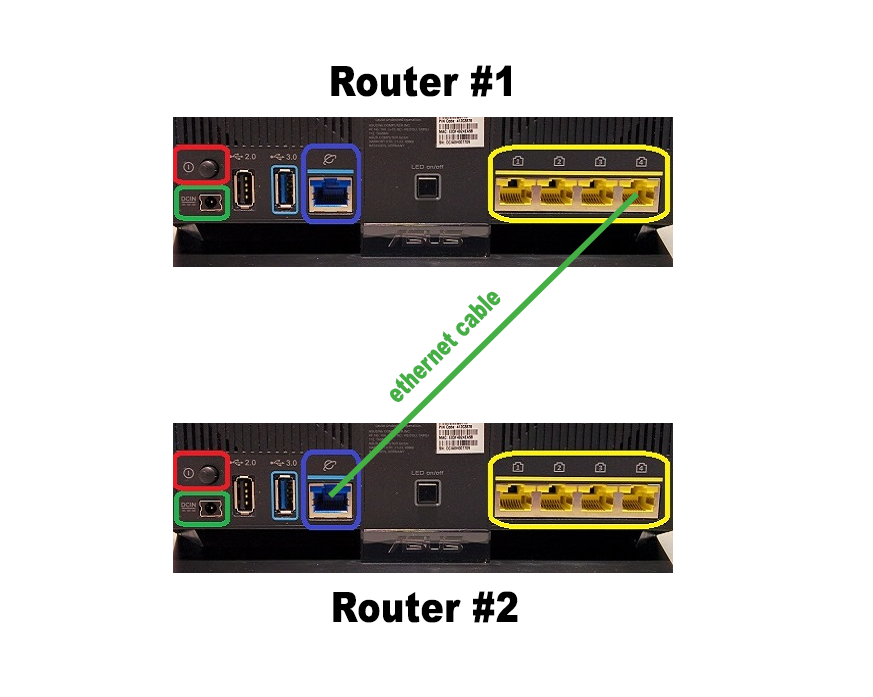 Routers.png