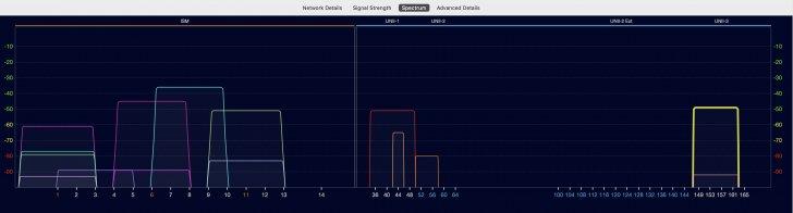 Asus RT-AC87U with UBEE EVW32C HG Issue   SmallNetBuilder Forums