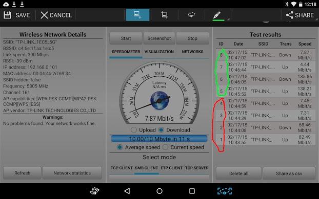 TP-Link Archer C7 V2 | SmallNetBuilder Forums