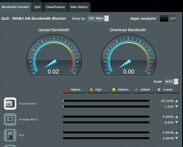 Screenshot_2020-07-02 ASUS Wireless Router RT-AX88U - WAN LAN Bandwidth Monitor.png
