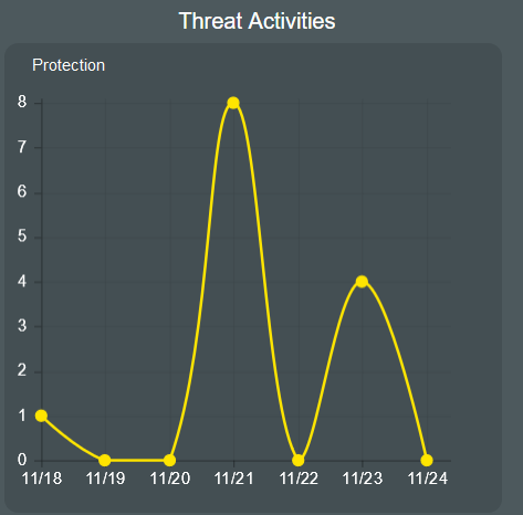 Screenshot_2020-11-24 ASUS Wireless Router RT-AC86U - Malicious Sites Blocking.png