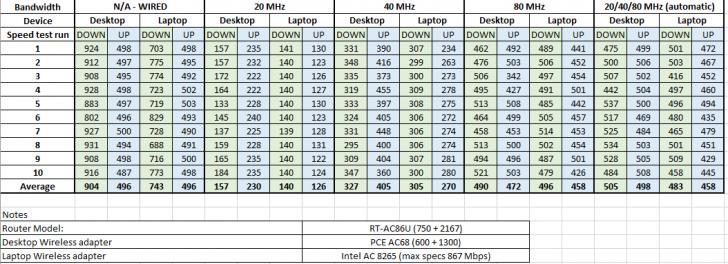 speed_test_vs_bandwidth_setting.png