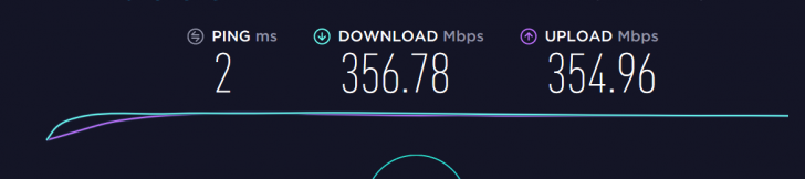 Poor download speed over WiFi with Asus ac86u 5 GHz