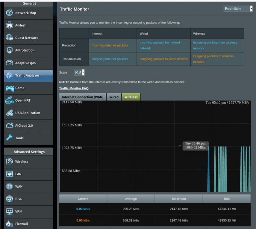 TrafficMonitor-Real-time-Spike-386.1-Reset-crop.jpg