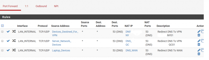 Question about DNS VPN | SmallNetBuilder Forums
