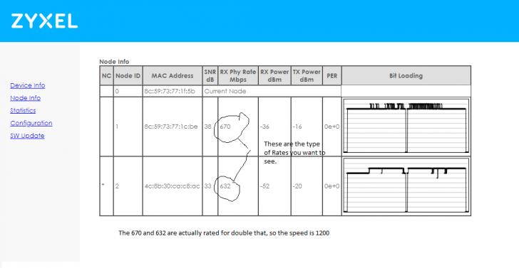 XG1v4 DVR / XG2v2 STB and Moca 2.0 home network setup advice ... on