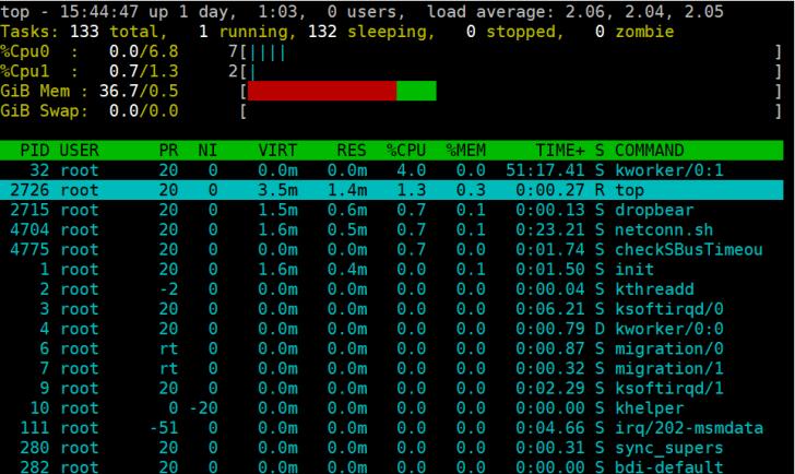 FTP error 0x80070052   SmallNetBuilder Forums