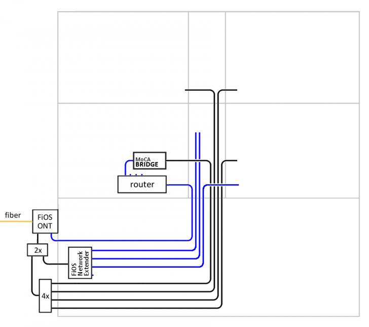Verizon Fio Cat5e Wiring Diagram