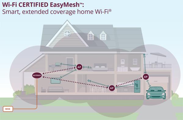 wifi-certified-easymesh.jpg