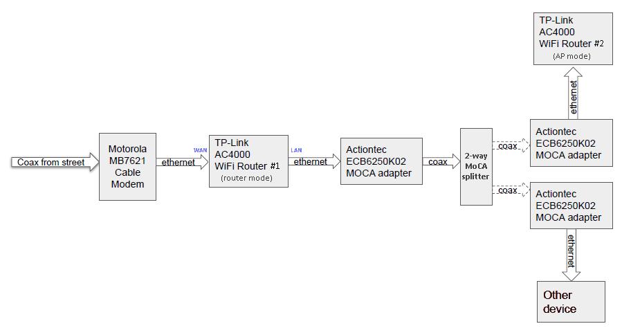 wiring_diagram - mod.png